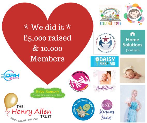 We did it!£5000 raised& 10,000Members